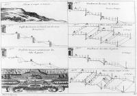 Description: Method of levelling land for the laying out of terraces, from A.-J. Dezallier...